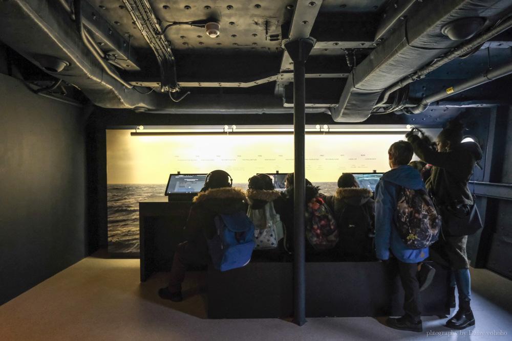 HMS belfast, 泰晤士河軍艦, 帝國戰爭博物館, 倫敦景點, 倫敦塔戰艦, 英國自由行, 倫敦自助