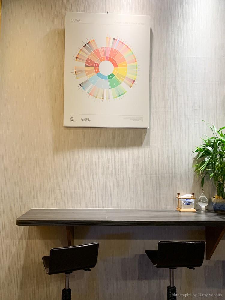 嘉義咖啡館, 藏咖啡中山店, 嘉義千層蛋糕, 彩虹千層蛋糕, 藏咖啡菜單